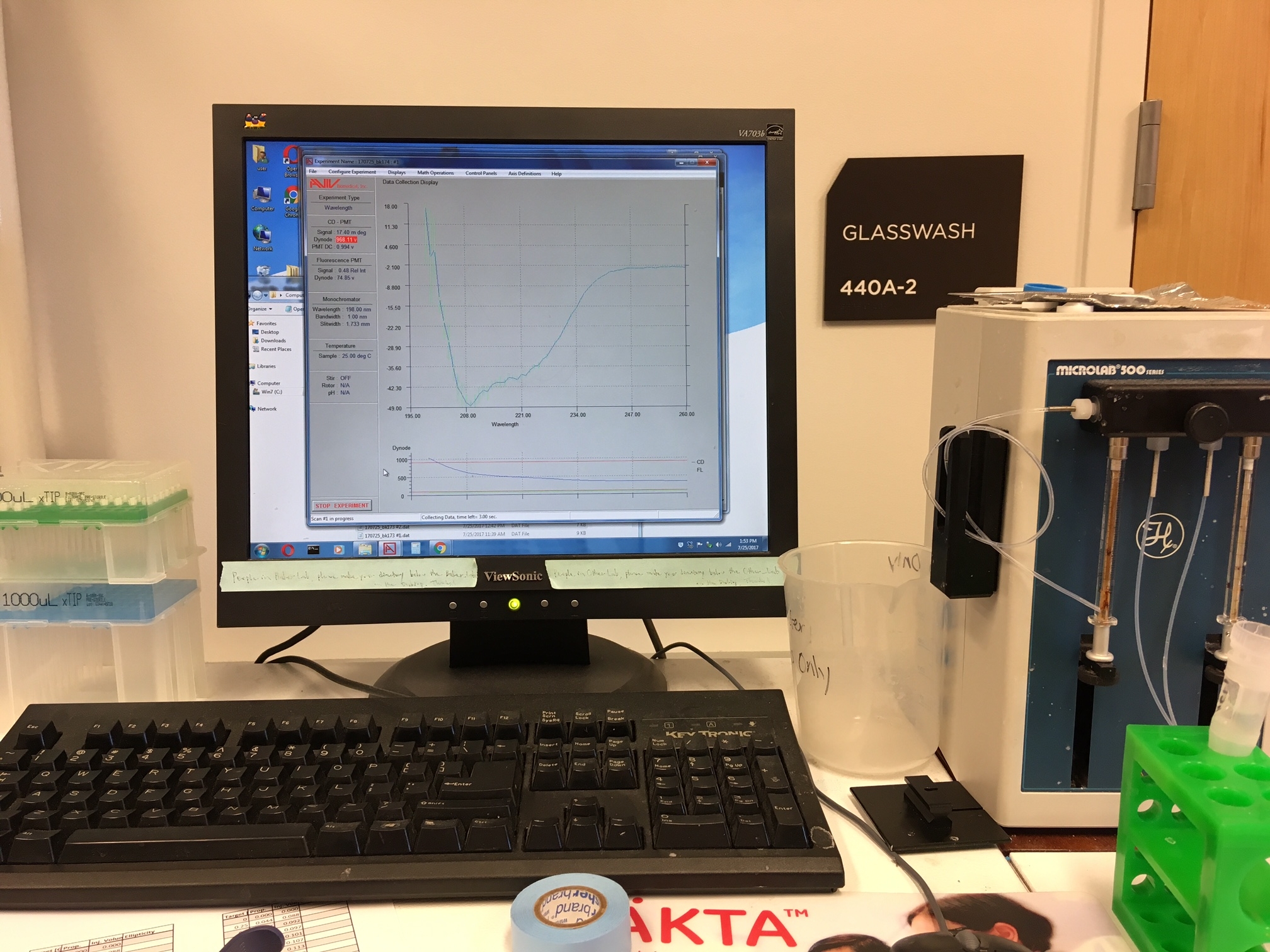Desktop computer sitting on lab counter, desktop displays graph