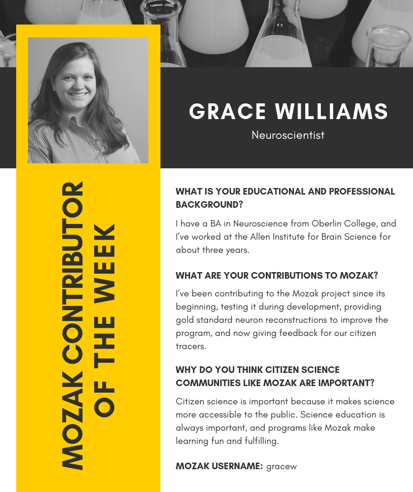 Mozak contributor of the week Grace Williams
